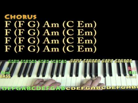 All Time Low (Jon Bellion) Piano Lesson Chord Chart
