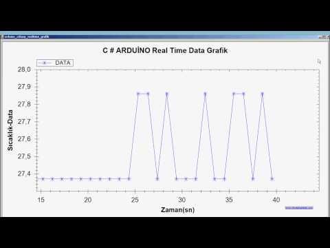 Usb port programming in c sharp