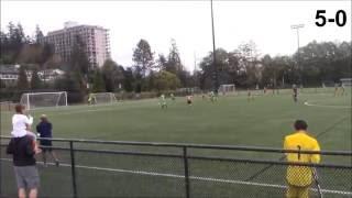MUFC vs FVFC Highlights