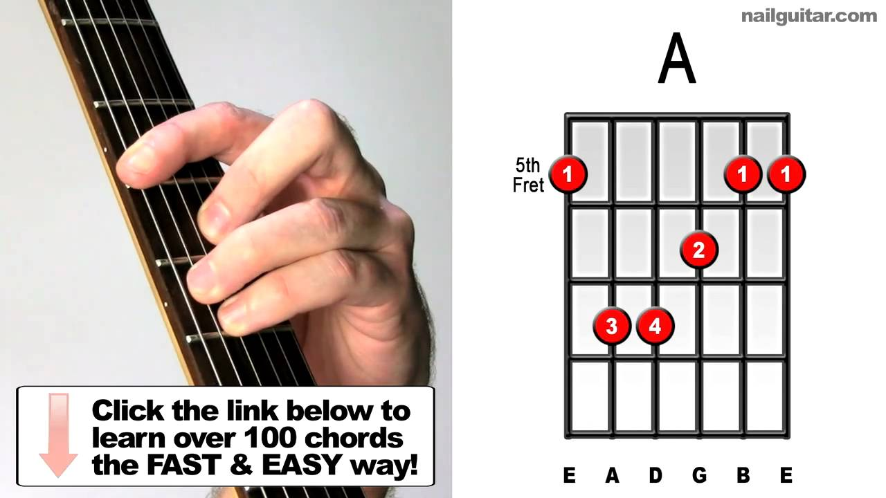 How To Play A Major Bar Chord Guitar Tutorial Lesson Youtube