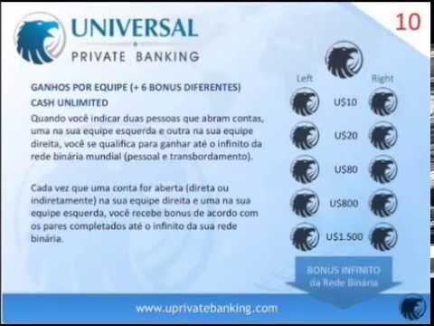 Apresentação Universal Private Banking