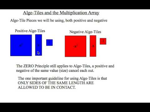 Multiplication Array, Alge Tiles, Area Model (examples ... on