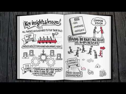 Mastering Private Equity  Sketchnote book video summary