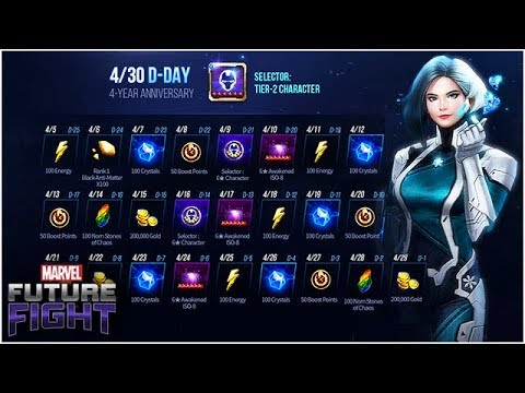 Avengers Endgame Pre Update 4 Year Anniversary Login Gifts Marvel Future Fight Youtube