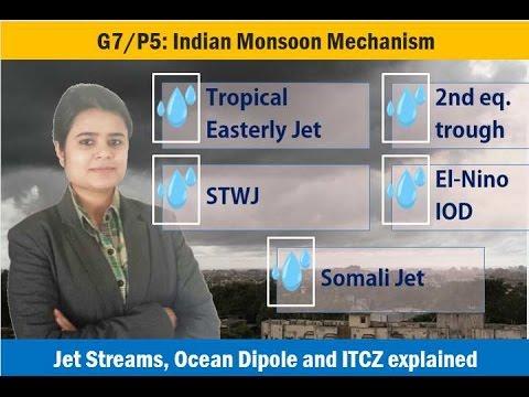 G7/P5: Indian Monsoon Mechanism & Seasons of India
