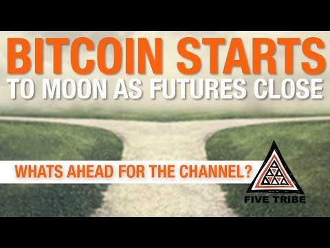 Bitcoin futures close...Bitcoin going to all-time HIGH? Lending Updates
