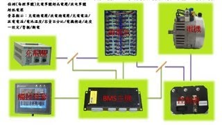 Battery Management Systems (BMS)電池管理系統