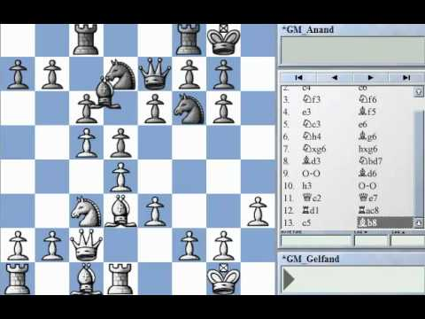 World Chess Championship 2012 - TieBreaks - ICC Game Of the Day with GM Alex Yermolinsky