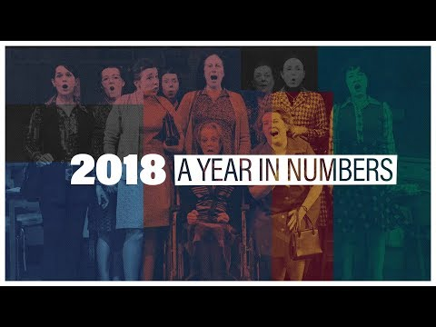 Abbey Theatre 2018 | Wrap Video | A Year In Numbers