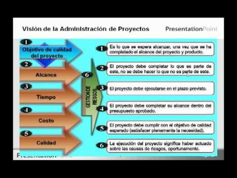 2 la administraci n de proyectos temas conceptuales for Administracion de proyectos