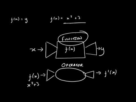 Calculus - Differential Operator