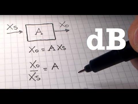 ¿Qué son los DECIBELES? | El Traductor