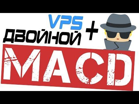 Торговый робот для бинарных опционов Двойной МАКДИ Шпион - плюс рассказ о подключении VPS