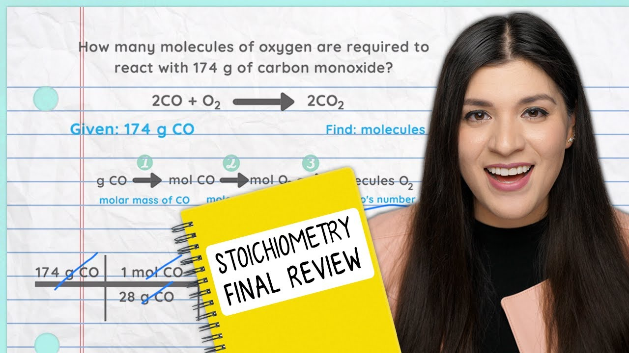 Know This For Your Chemistry Final Exam - Stoichiometry ...