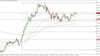 USD/JPY Technical Analysis for March 15 2017 by FXEmpire.com