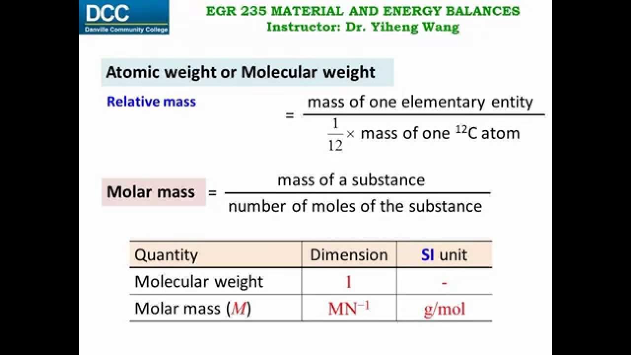 Atomic Weight Molecular Weight And Molar Mass Youtube