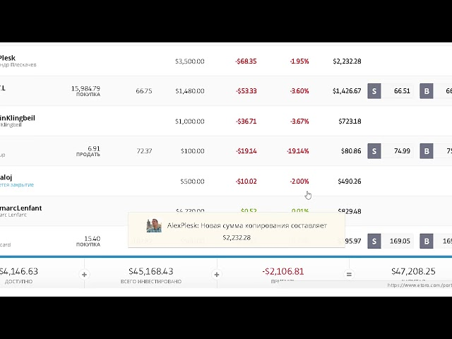 Etoro  Как добавить вывести средства из уже копируемого трейдера