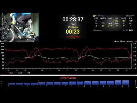 5-1-5 Cycling assessment Moxy Monitor