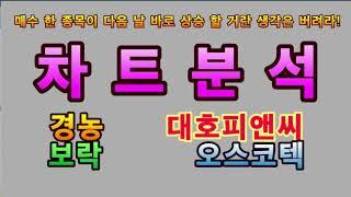 #126 [ 차트분석 ] 경농, 대호피앤씨, 보락, 오…