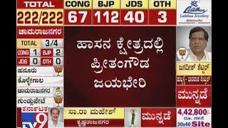 Karnataka Election 2018 Results Live: Preetham Gowda Wins in Hassan