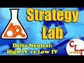 Selling Options in Low vs High Implied Volatility | Strategy LAB