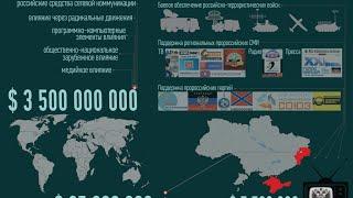 Сколько Россия заплатит за Крым?