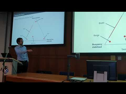 Offshore Renewable Energy Catapult - Dr Proskovics