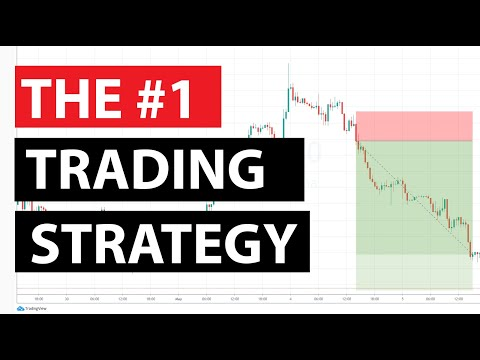 The most important trading strategy!!! This will change your trading