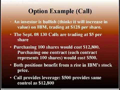 Video tutorials on options trading