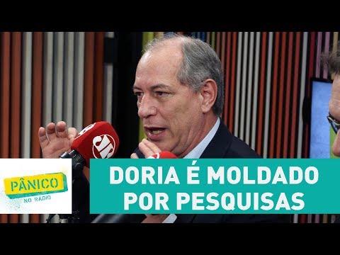 Para Ciro Gomes, Doria é moldado por pesquisas | Pânico