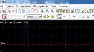 Forex Tester - тестирование стратегий