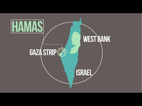 Hamas In Gaza Strip - Explained