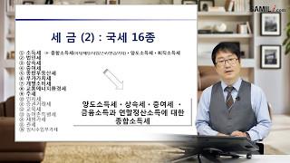 모든 국민이 기본적으로 알아야 할 양도ㆍ상속ㆍ증여세 특강(1)