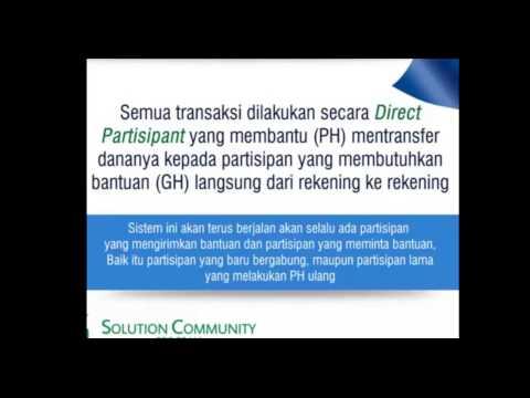 Komunitas SCP Indonesia Jaya | 085739687809
