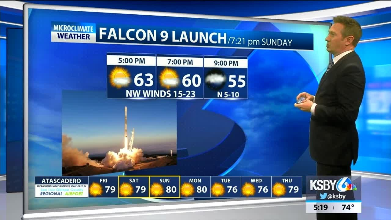 winds-pick-up-friday-afternoon-into-the-weekend