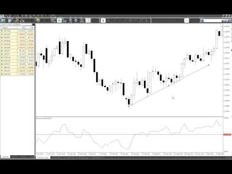 19. How to trade trend lines in Forex (Capital Forex Training)