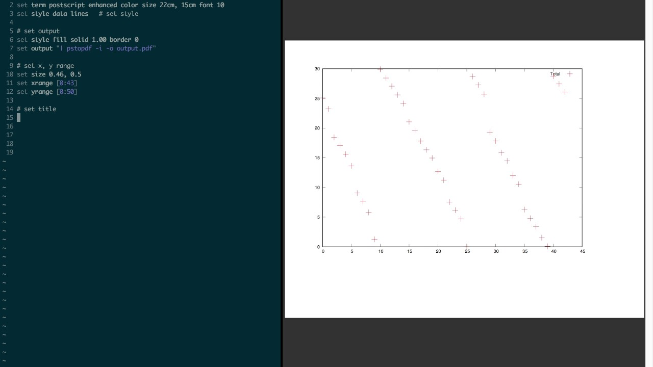 How to draw data lines figure using gnuplot?