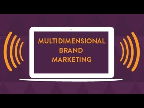AMA Aquent Webcast - Multidimensional Brand Marketing