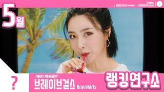 [랭킹연구소] 2021년 5월 걸그룹 순위 (여자아이돌 브랜드) | K-POP IDOL Girl Group …