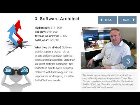 Best Jobs in America   Software Architect