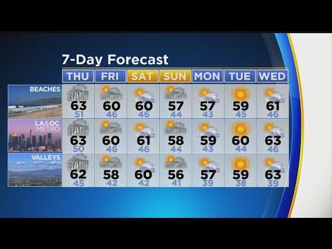 Garth Kemp's Weather Forecast (Feb. 13) – Los Angeles Alerts