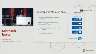 Azure Blob Storage: Build secure scalable cloud applications - BRK3292