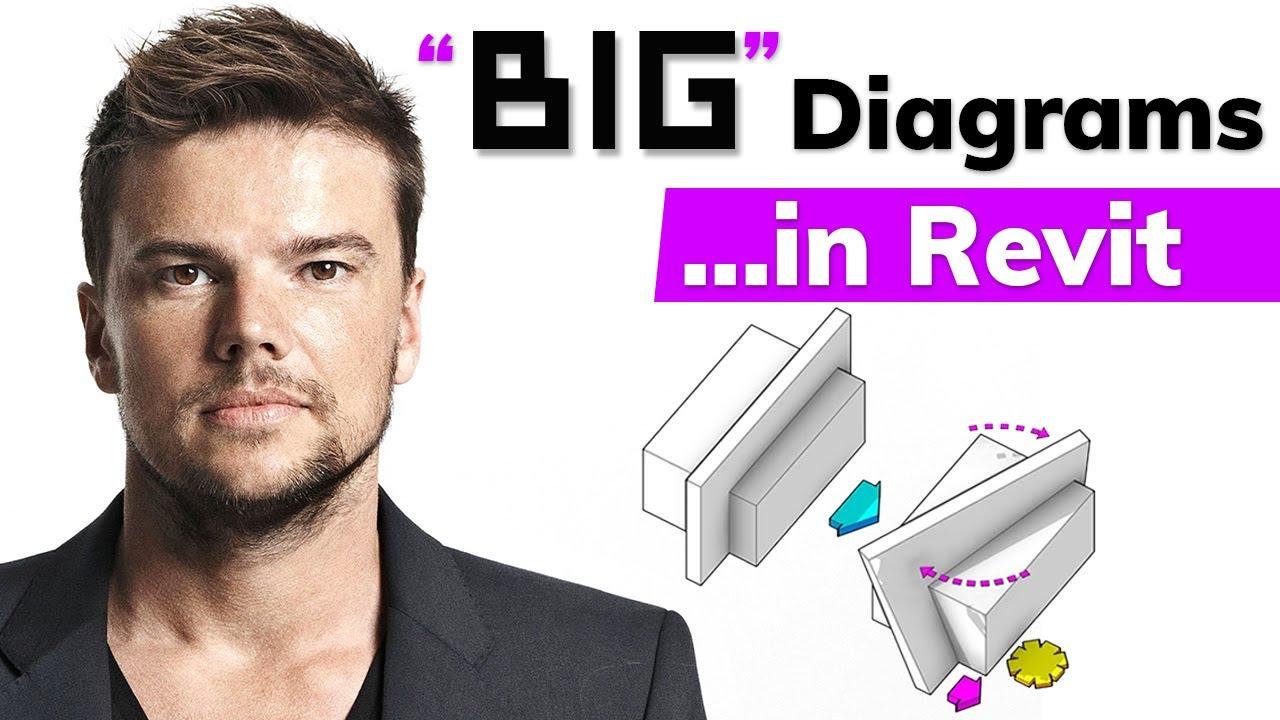 Revit Tutorial - Diagrams   U0026quot Big U0026quot  Style