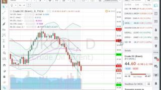 analyse forex matière première  au 14 11 16    apprendre trading
