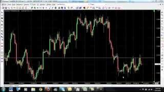 Forex Trading for Dummies   Trade Forex Using Simple Support and Resistance
