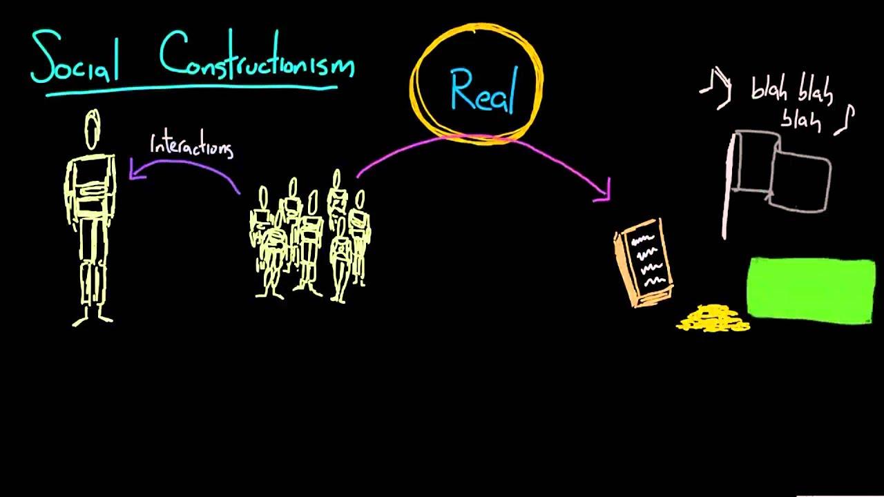 Youtube Social Constructionism Social Constructivism Social Science