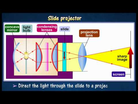 [5.4]  Formation of images in slide projector
