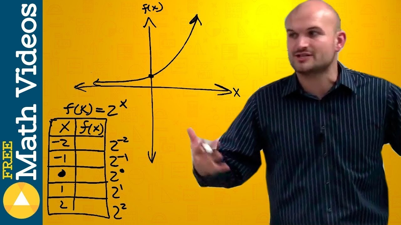 How To Determine, Domain Range, And The Asymptote For An Exponential Graph