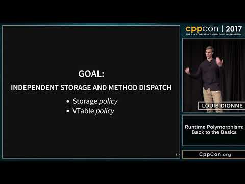 "CppCon 2017: Louis Dionne ""Runtime Polymorphism: Back to the Basics"""