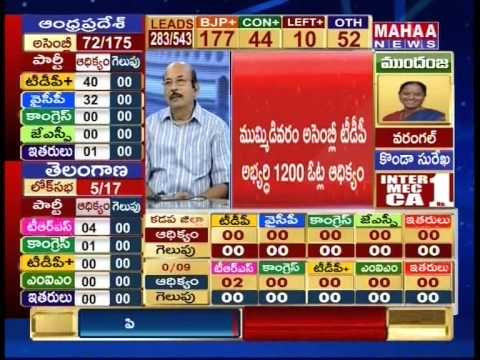 TDP in Lead in Andhra & TRS Lead in Telangana in General Election Polls-Mahaanews